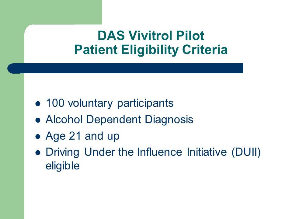DAS Vivitrol Pilot Patient Eligibility Criteria
