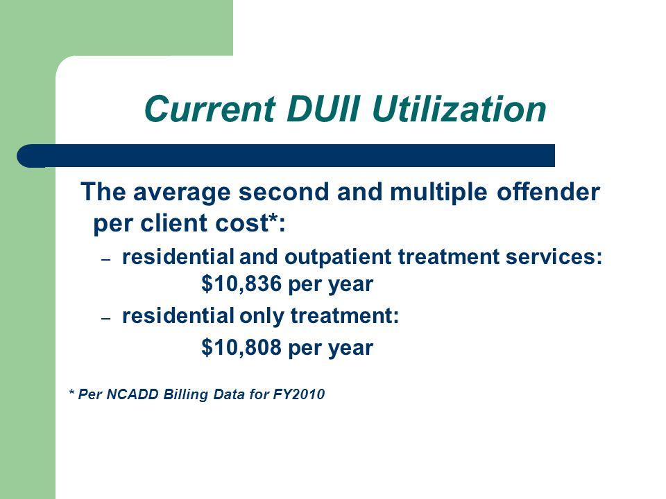 Current DUII Utilization