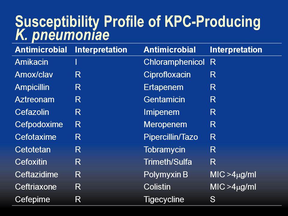 Susceptibility Profile of KPC-Producing K. pneumoniae