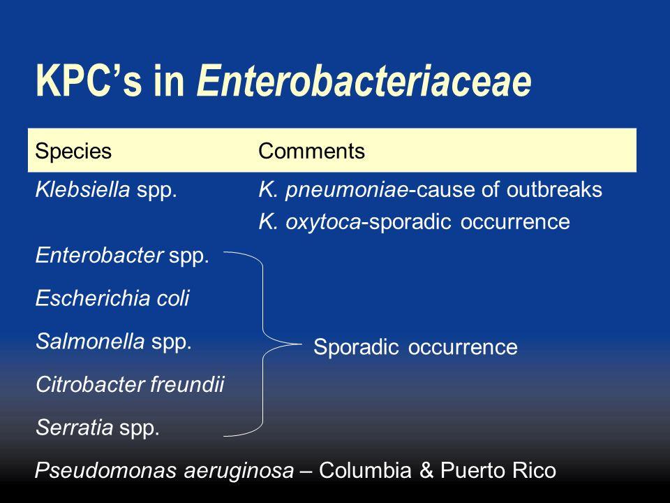 KPC's in Enterobacteriaceae