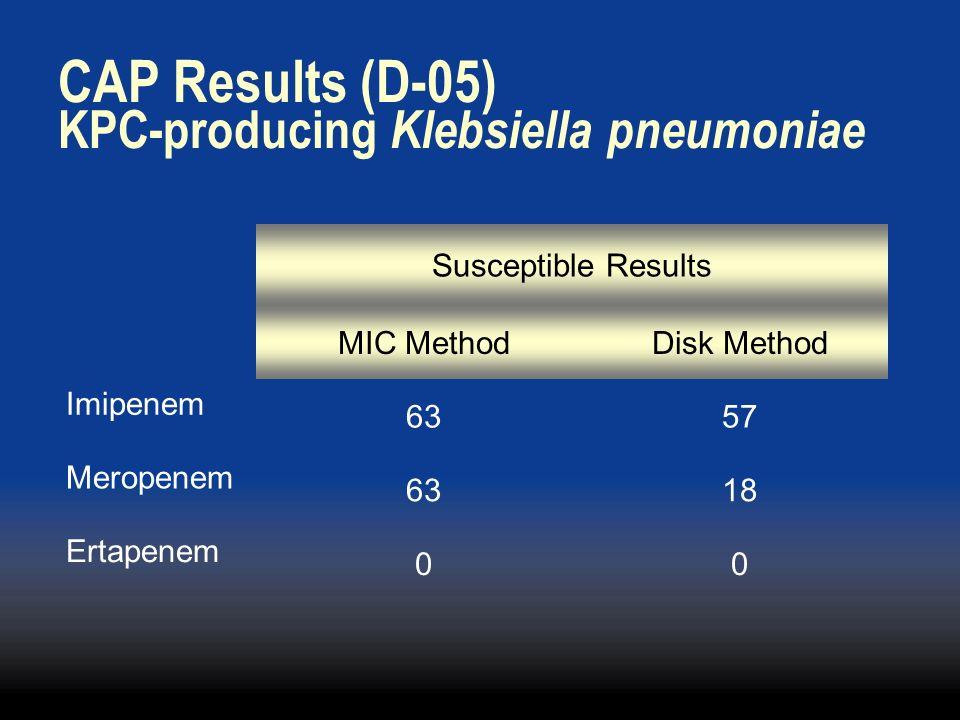 CAP Results (D-05) KPC-producing Klebsiella pneumoniae