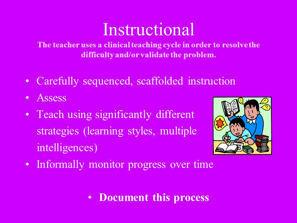 Instructional The teacher uses a clinical teaching cycle in order to resolve the difficulty and/or validate the problem.