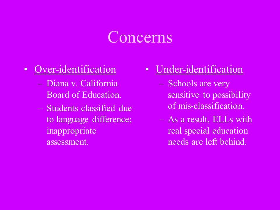 Concerns Over-identification Under-identification