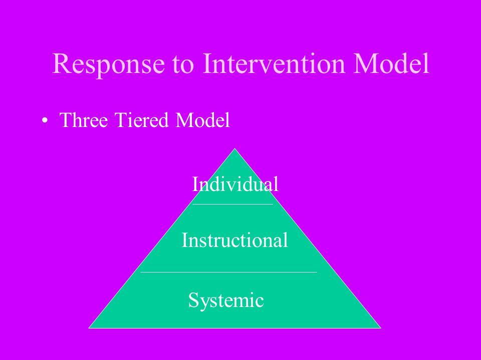 Response to Intervention Model