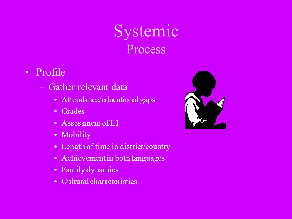 Systemic Process Profile Gather relevant data