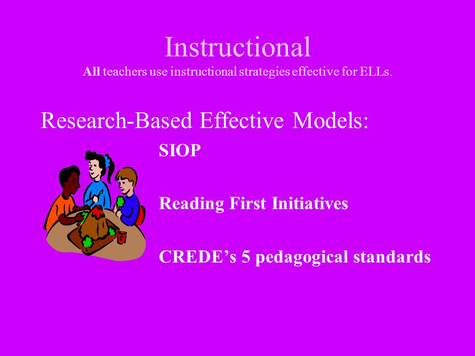 Instructional All teachers use instructional strategies effective for ELLs.