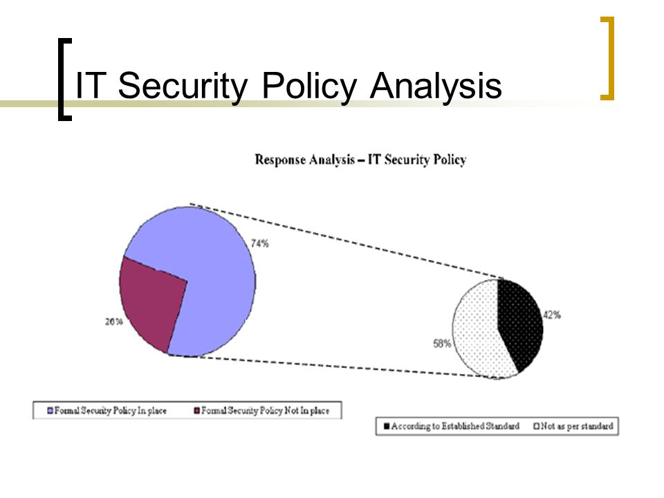 an analysis of the corporate security policies Federal reserve's key policies for the provision of financial services new security issues f103 nonfinancial corporate business.
