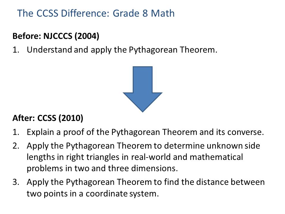 The CCSS Difference: Grade 8 Math