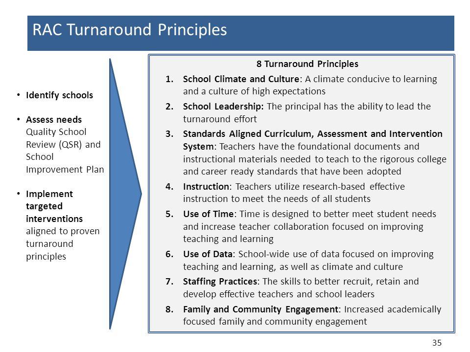 RAC Turnaround Principles