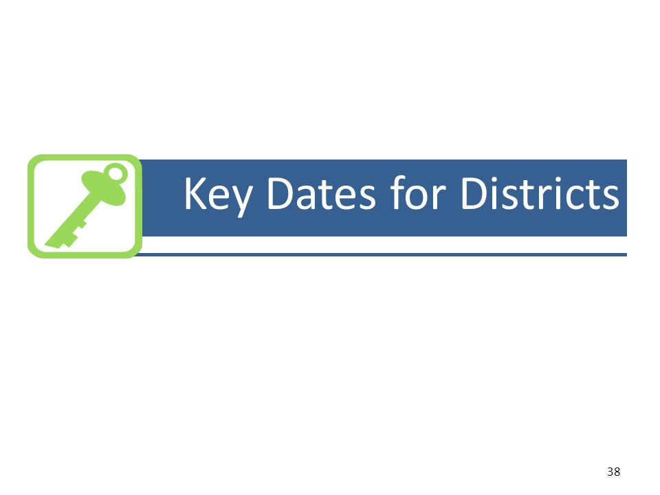 Key Dates for Districts