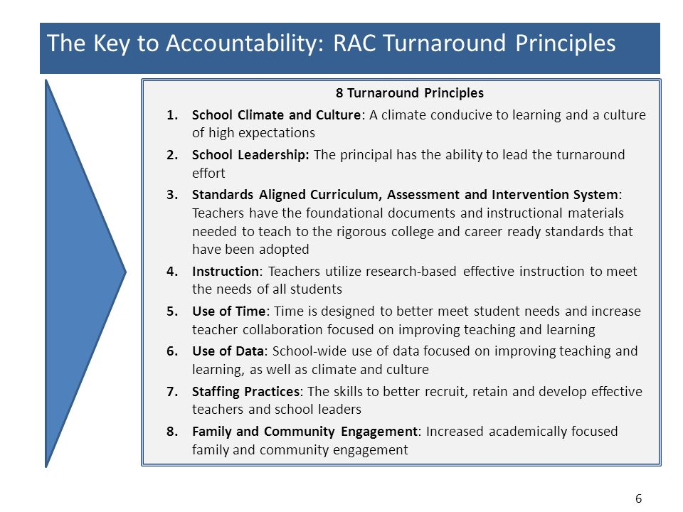 The Key to Accountability: RAC Turnaround Principles