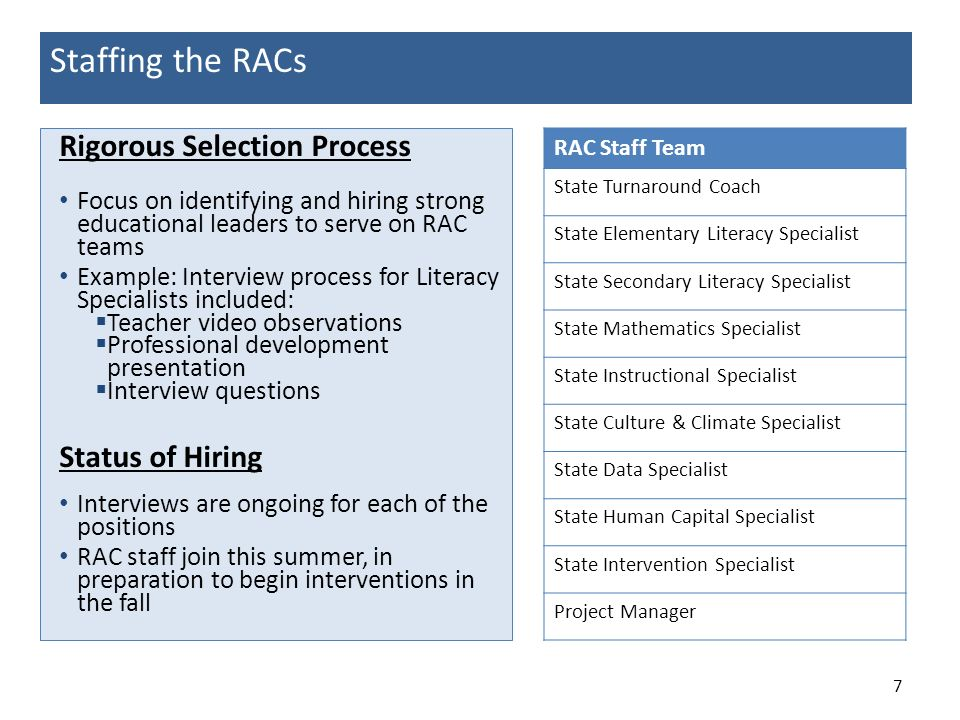 Staffing the RACs Rigorous Selection Process Status of Hiring