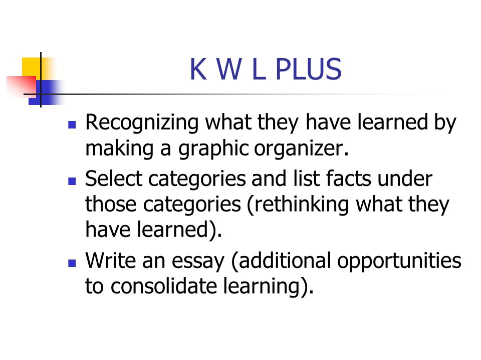 K W L PLUS Recognizing what they have learned by making a graphic organizer.