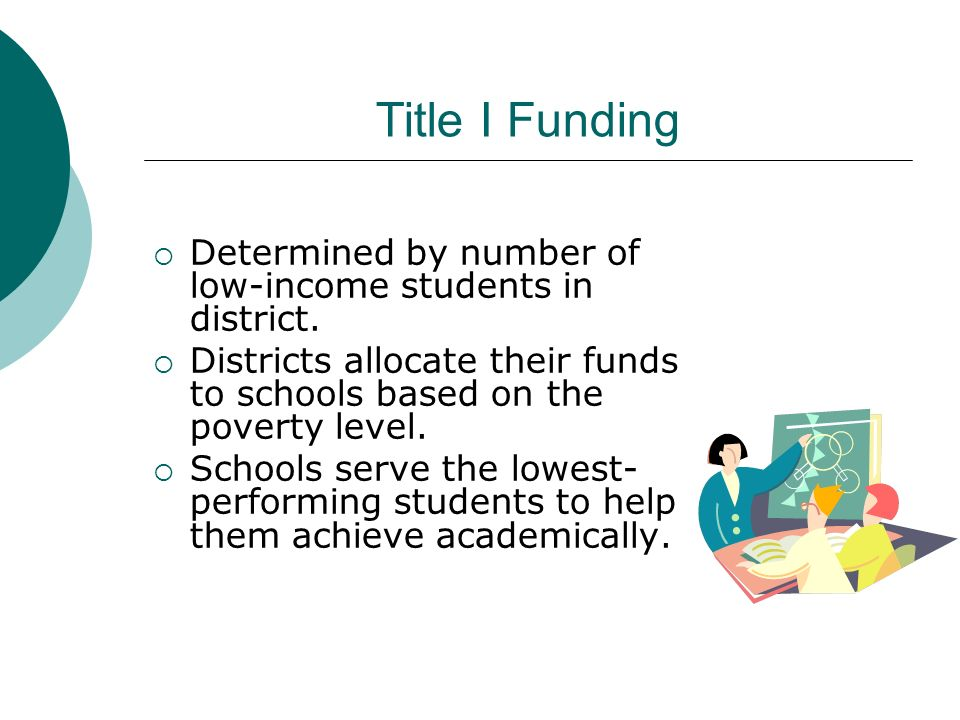 Title I Funding Determined by number of low-income students in district. Districts allocate their funds to schools based on the poverty level.