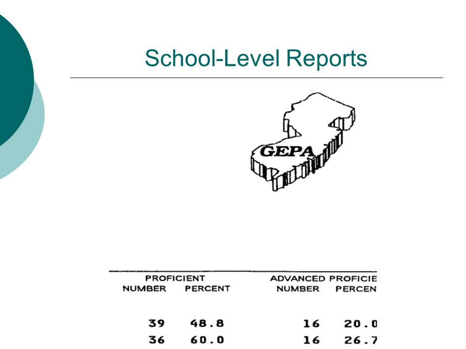School-Level Reports These reports can be found in the principal's office. Notes to the presenter:
