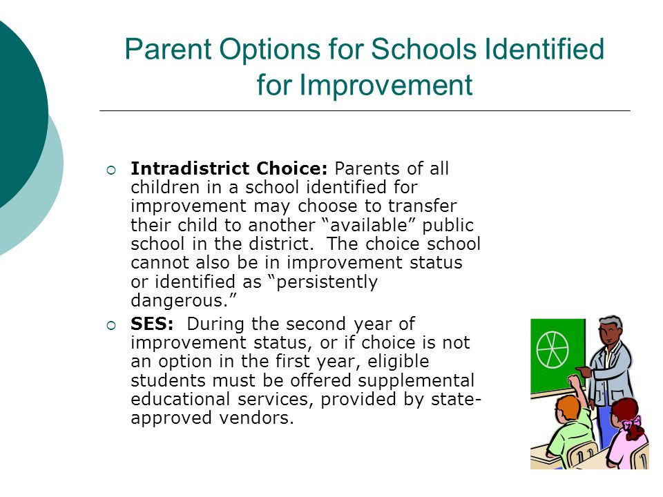 Parent Options for Schools Identified for Improvement