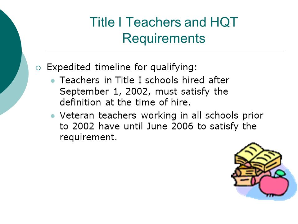 Title I Teachers and HQT Requirements