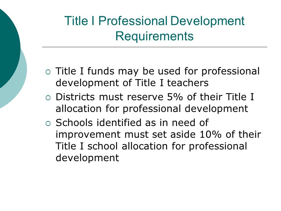 Title I Professional Development Requirements