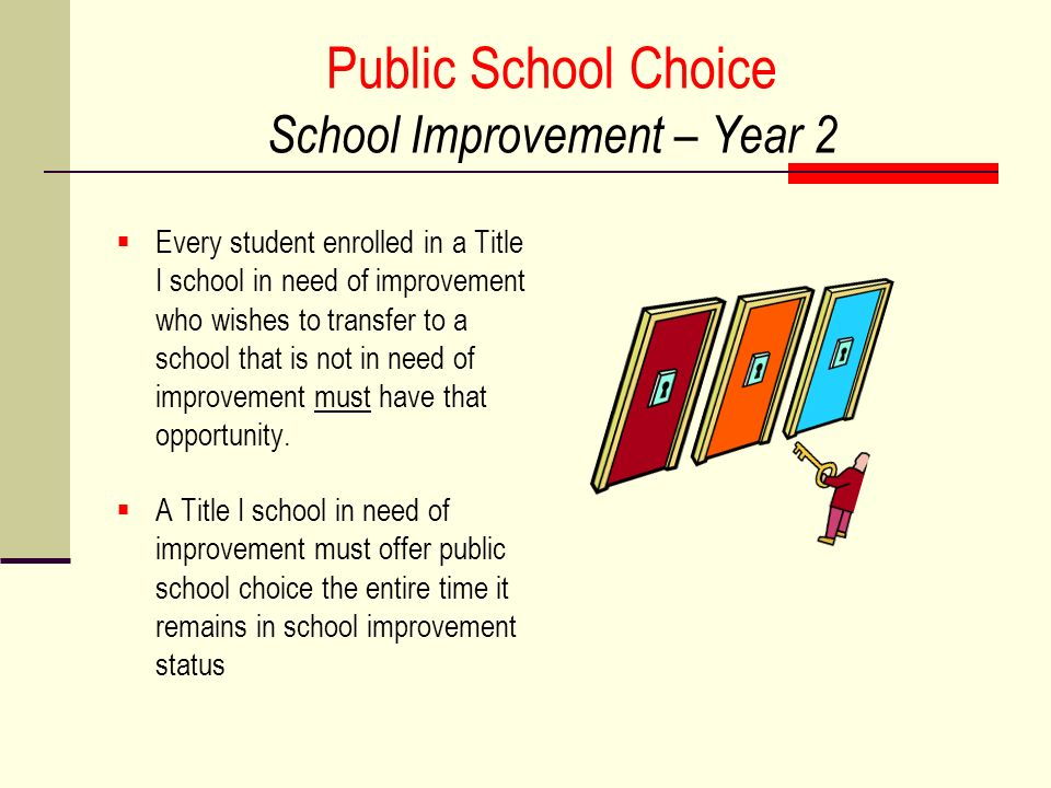 Public School Choice School Improvement – Year 2