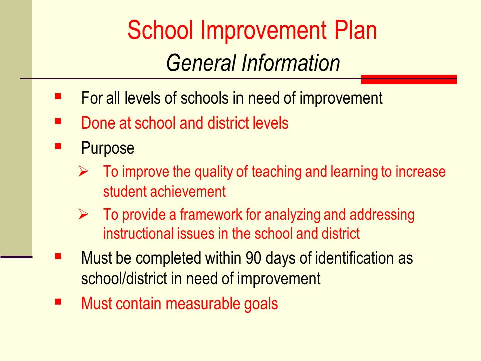 School Improvement Plan General Information