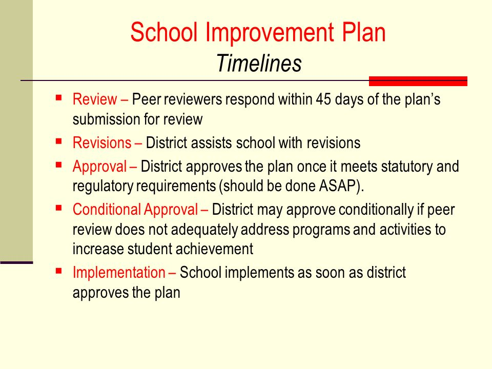 School Improvement Plan Timelines
