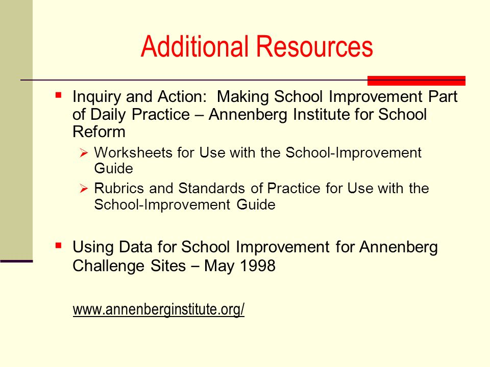 Additional Resources Inquiry and Action: Making School Improvement Part of Daily Practice – Annenberg Institute for School Reform.