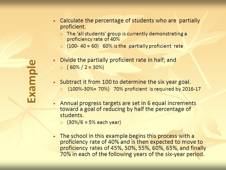 Calculate the percentage of students who are partially proficient.