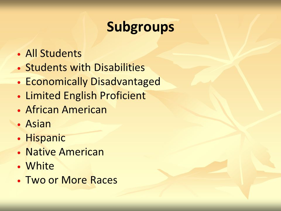 Subgroups All Students Students with Disabilities