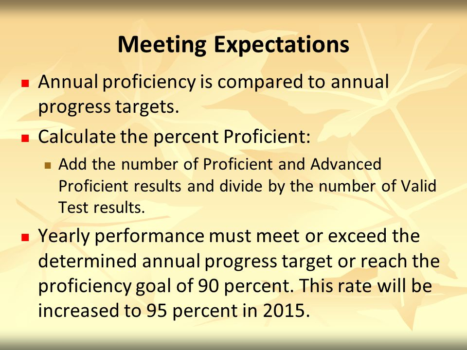 Meeting Expectations Annual proficiency is compared to annual progress targets. Calculate the percent Proficient: