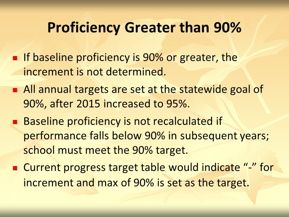 Proficiency Greater than 90%