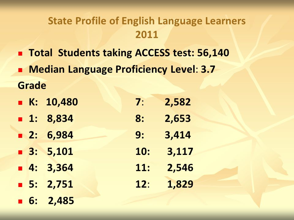 State Profile of English Language Learners 2011