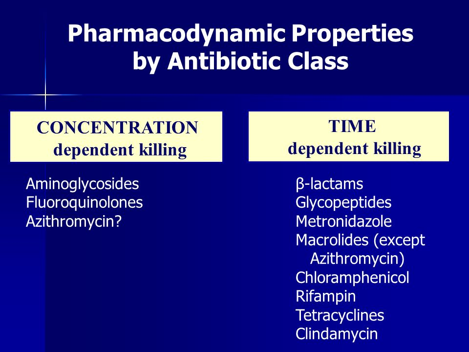 the effect of antibiotic concentration on Start studying pharm ch 2 learn vocabulary, terms, and more with flashcards when considering the physiologic differences between men and women and drug effects the nurse understands that the critical concentration is the amount of the drug needed to cause which of the following.