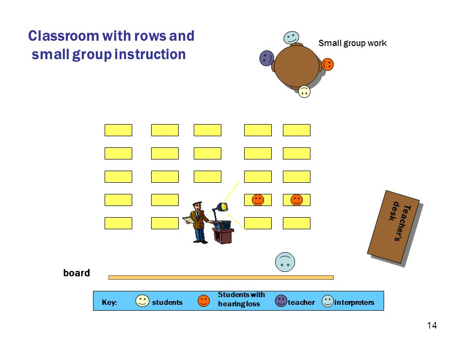 Classroom with rows and small group instruction