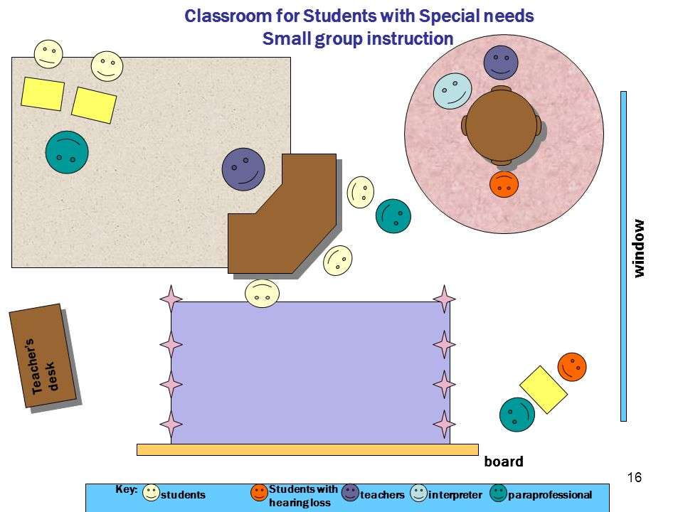 Classroom for Students with Special needs Small group instruction