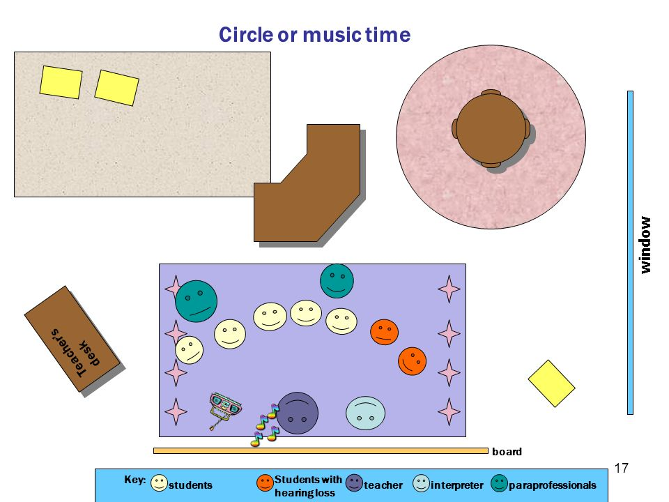 Circle or music time window Teacher's desk board paraprofessionals