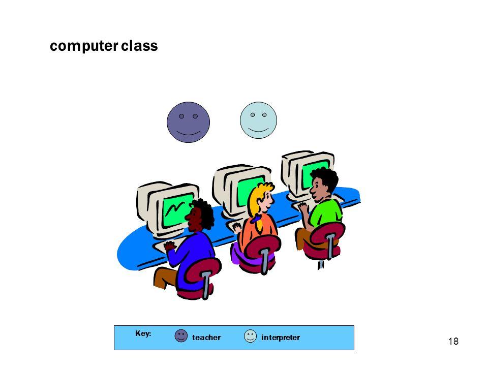 computer class Key: teacher interpreter