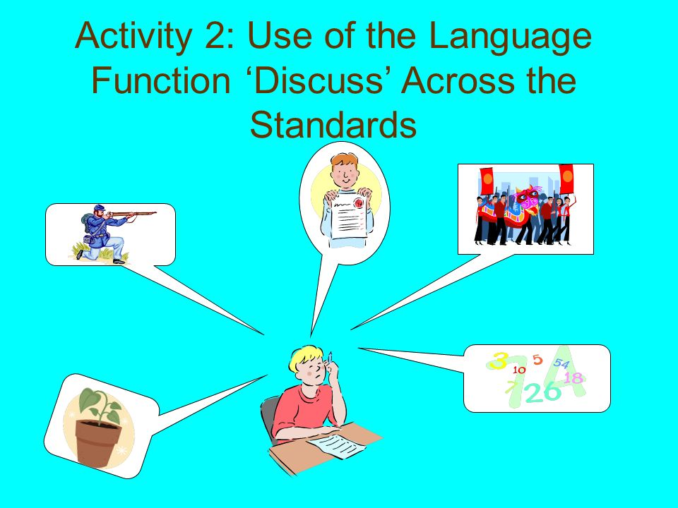 Activity 2: Use of the Language Function 'Discuss' Across the Standards