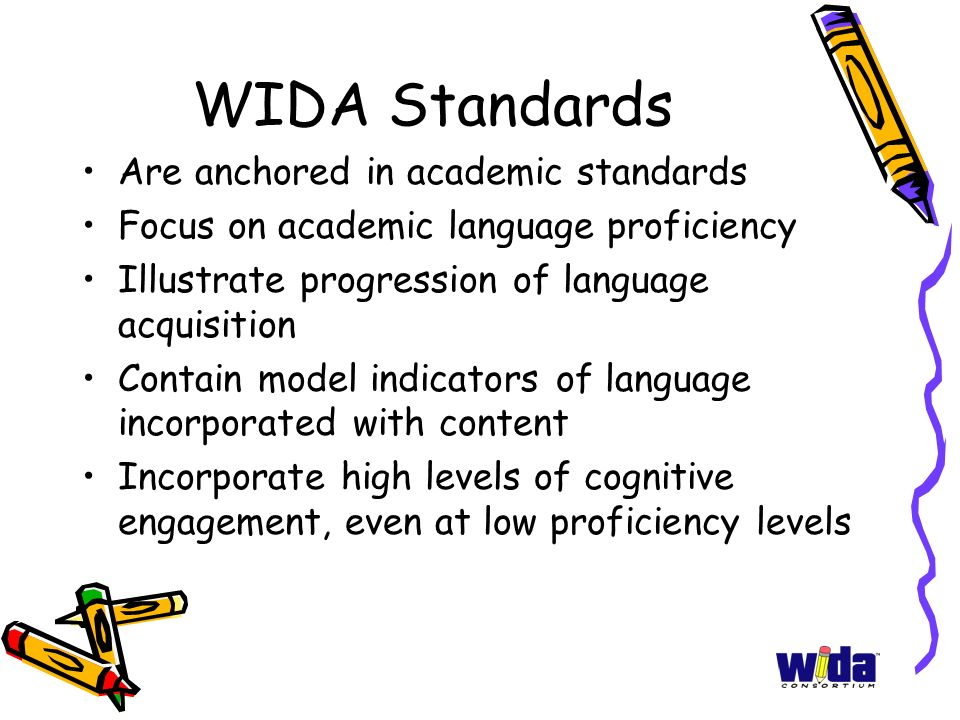 WIDA Standards Are anchored in academic standards