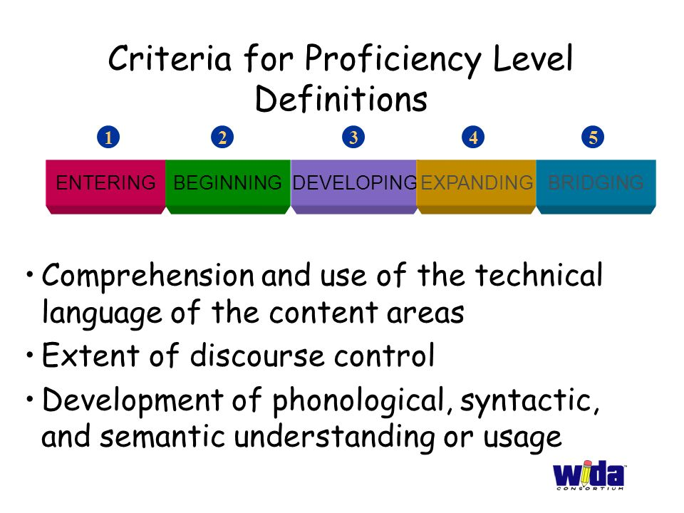 Criteria for Proficiency Level Definitions