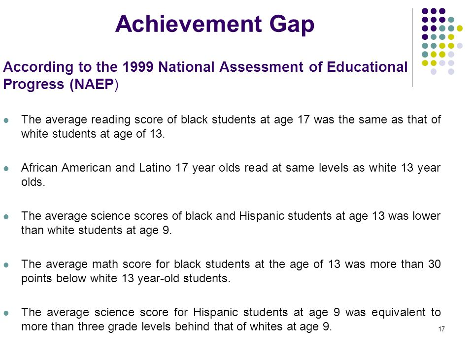 Achievement Gap According to the 1999 National Assessment of Educational Progress (NAEP)