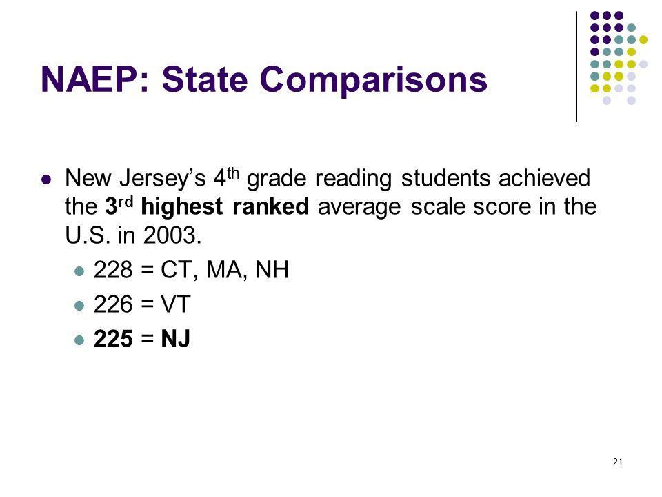 NAEP: State Comparisons