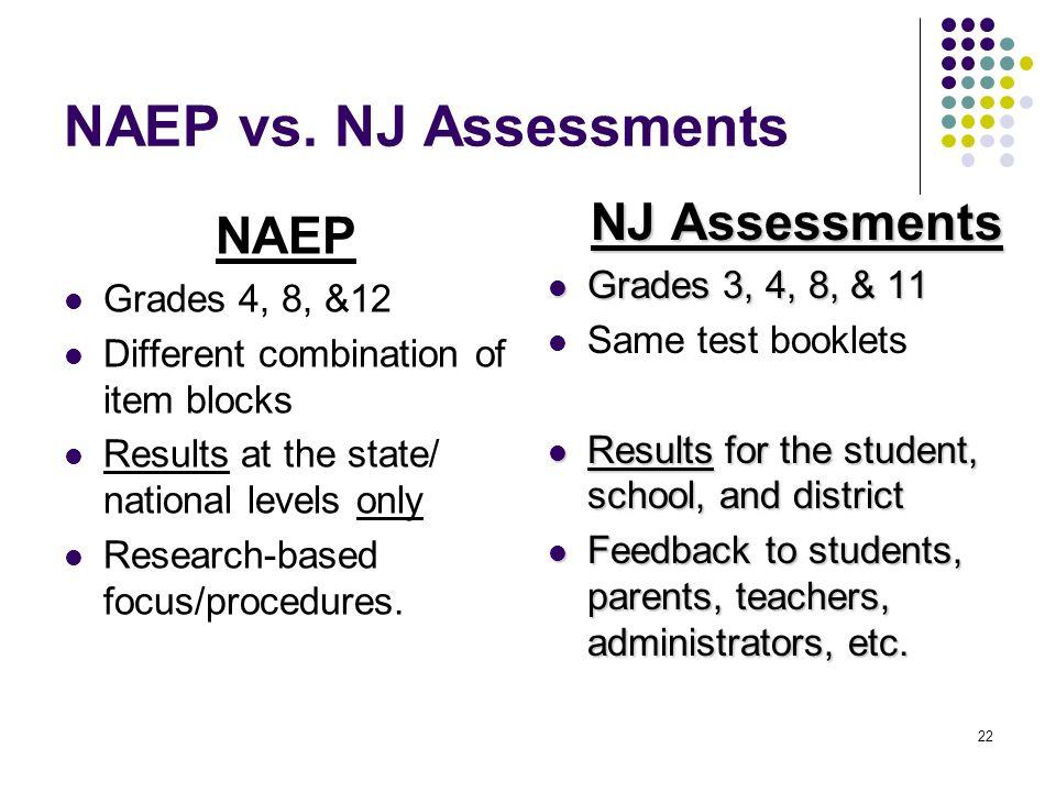 NAEP vs. NJ Assessments NJ Assessments NAEP Grades 3, 4, 8, & 11