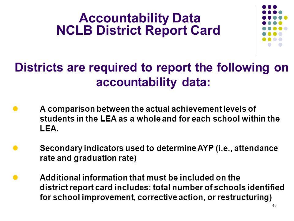 Accountability Data NCLB District Report Card