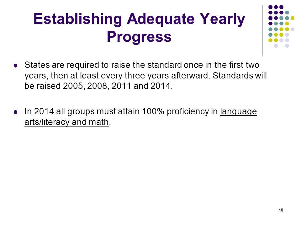Establishing Adequate Yearly Progress