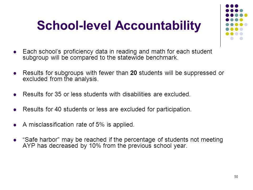 School-level Accountability