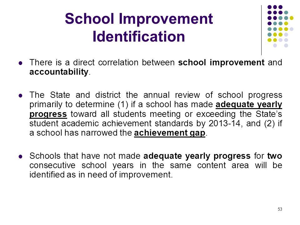 School Improvement Identification