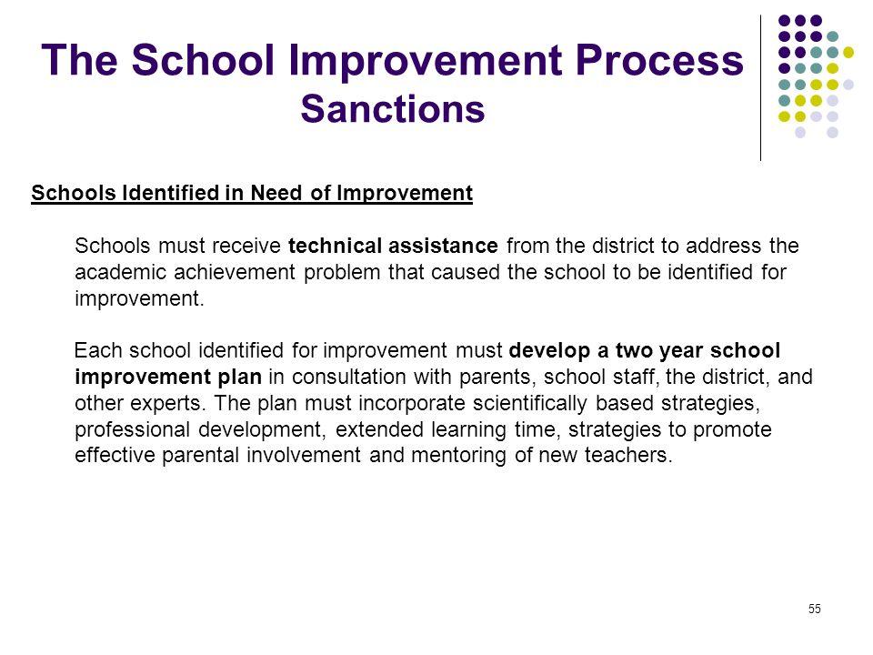 The School Improvement Process Sanctions
