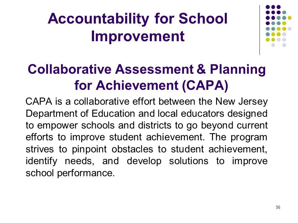 Accountability for School Improvement