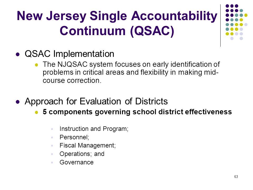 New Jersey Single Accountability Continuum (QSAC)