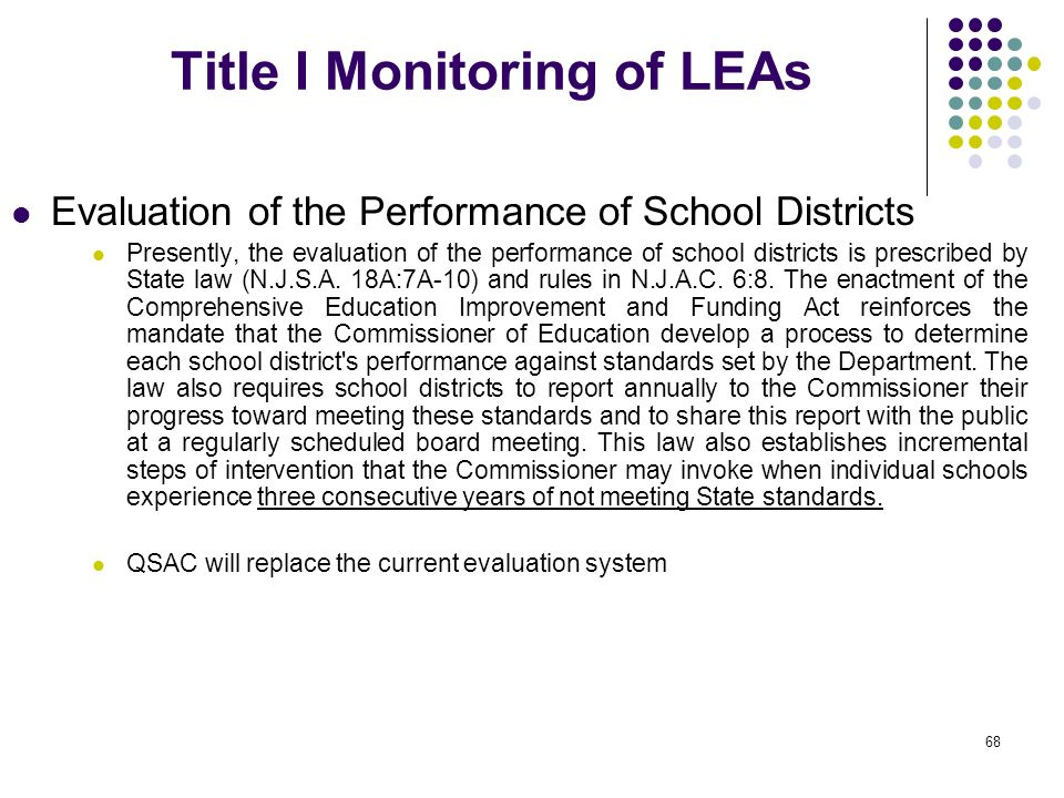 Title I Monitoring of LEAs